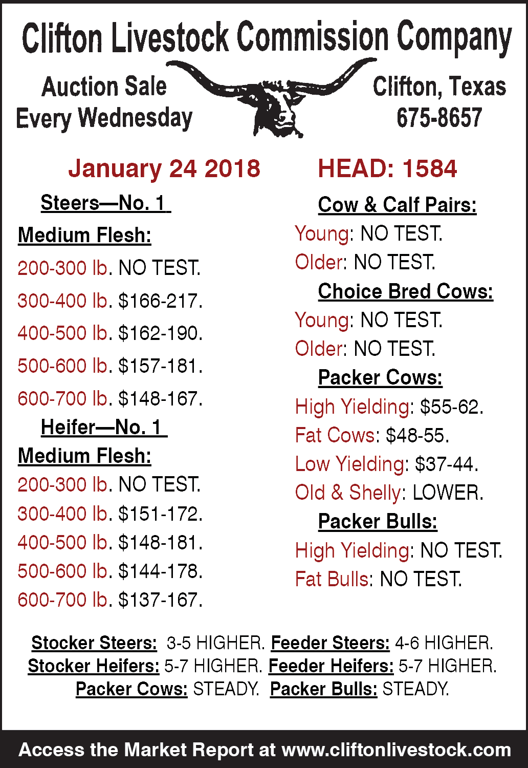 Auction Sale Every Wednesday Texas by Clifton Livestock